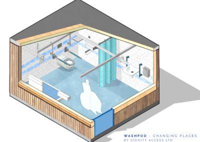 Visaulation of Changing Places WashPod